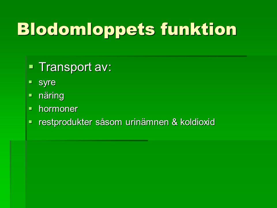 Blodomloppets funktion  Transport av:  syre  näring  hormoner  restprodukter såsom urinämnen & koldioxid