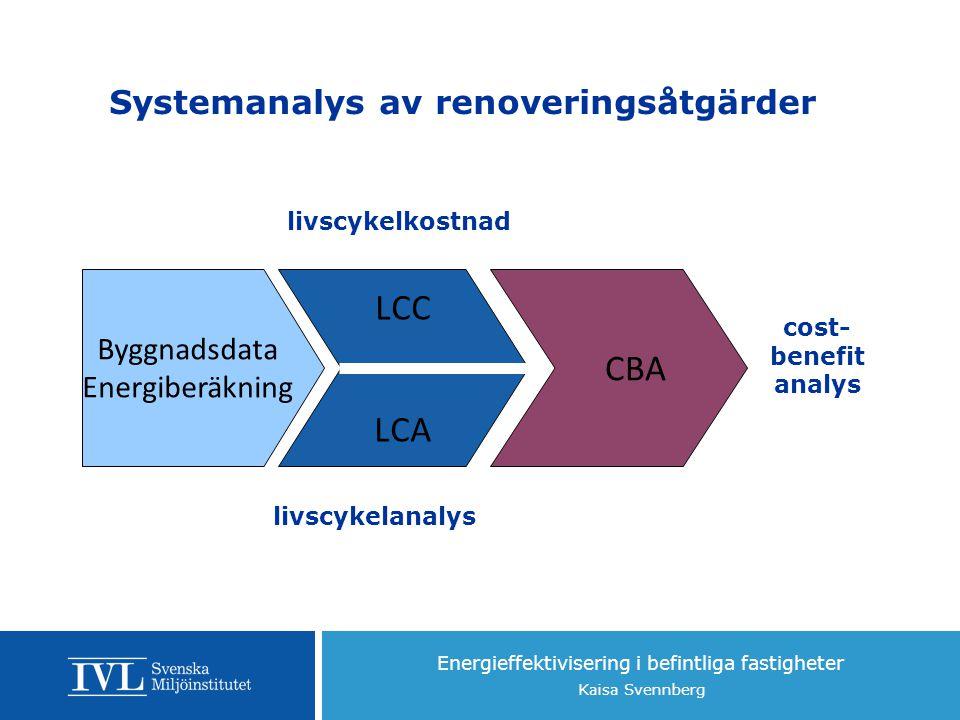 Energieffektivisering i befintliga fastigheter Kaisa Svennberg Systemanalys av renoveringsåtgärder Byggnadsdata Energiberäkning LCC LCA CBA livscykelkostnad livscykelanalys cost- benefit analys