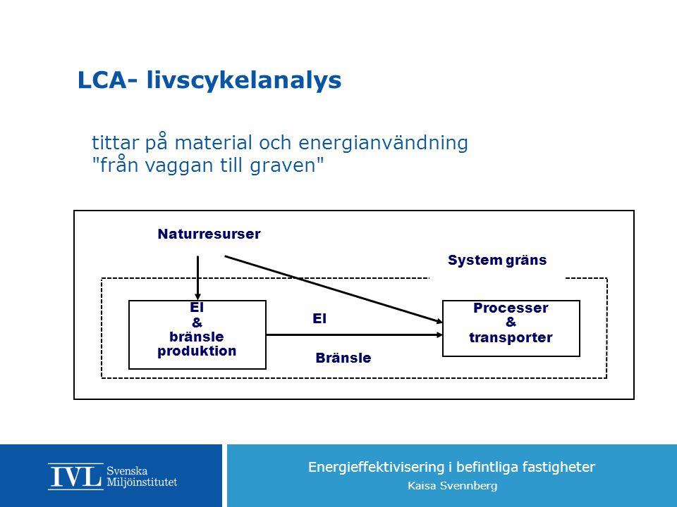 Energieffektivisering i befintliga fastigheter Kaisa Svennberg System gräns Processer & transporter El & bränsle produktion El Naturresurser Bränsle LCA- livscykelanalys tittar på material och energianvändning från vaggan till graven