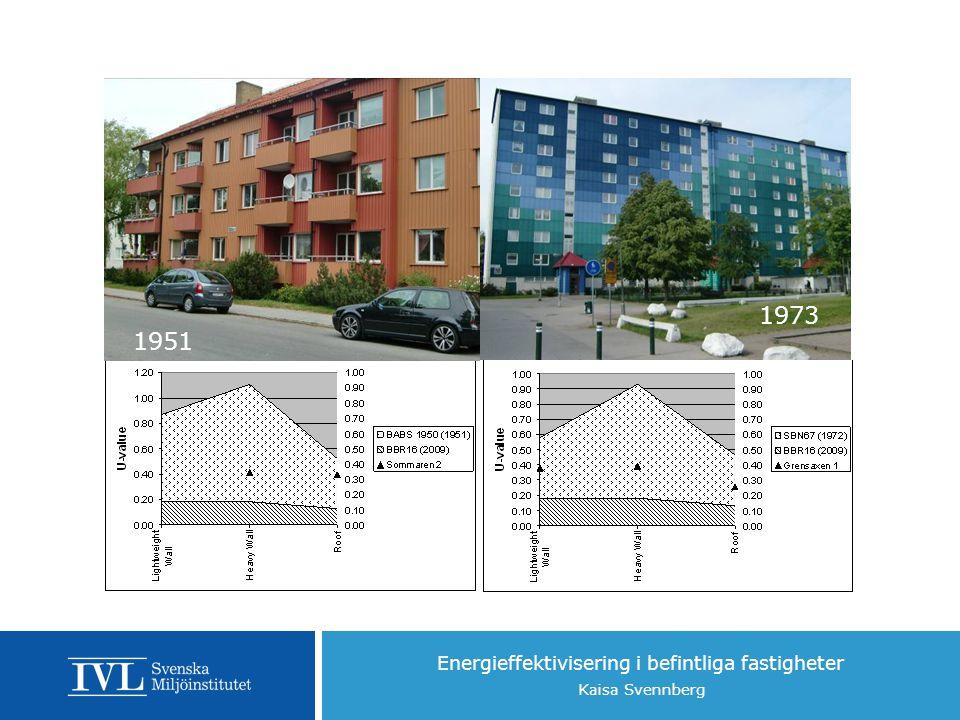 Energieffektivisering i befintliga fastigheter Kaisa Svennberg 1951 1973