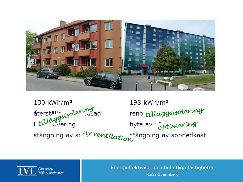 Energieffektivisering i befintliga fastigheter Kaisa Svennberg 130 kWh/m² återställande av fasad takrenovering stängning av sopnedkast 198 kWh/m² renovering av fasad byte av värmesystem stängning av sopnedkast tilläggsisolering optimering ny ventilation