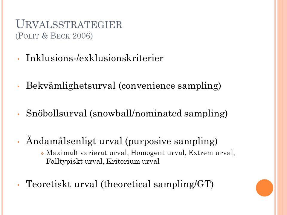 U RVALSSTRATEGIER (P OLIT & B ECK 2006) • Inklusions-/exklusionskriterier • Bekvämlighetsurval (convenience sampling) • Snöbollsurval (snowball/nomina