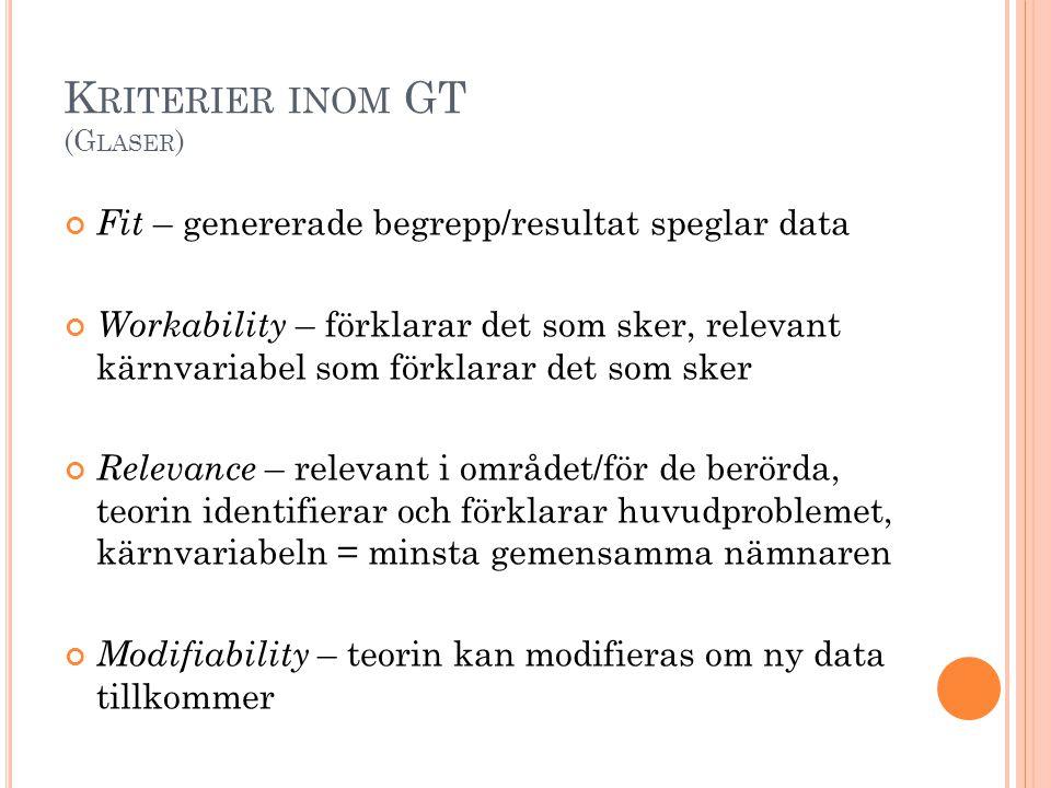 K RITERIER INOM GT (G LASER ) Fit – genererade begrepp/resultat speglar data Workability – förklarar det som sker, relevant kärnvariabel som förklarar