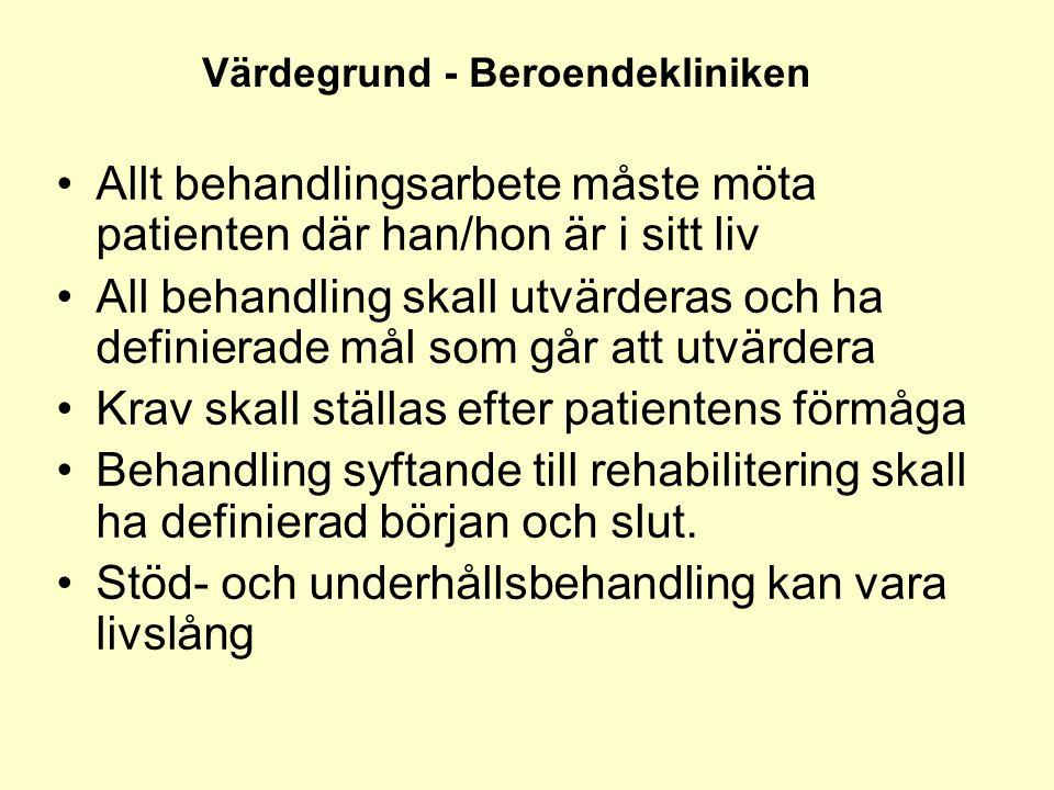 Värdegrund - Beroendekliniken •Allt behandlingsarbete måste möta patienten där han/hon är i sitt liv •All behandling skall utvärderas och ha definiera