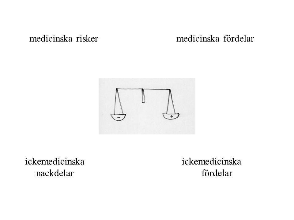 medicinska riskermedicinska fördelar ickemedicinska ickemedicinska nackdelarfördelar