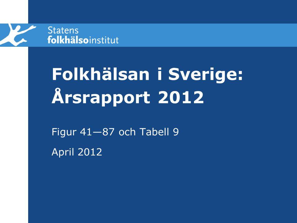 Folkhälsan i Sverige: Årsrapport 2012 Figur 41—87 och Tabell 9 April 2012