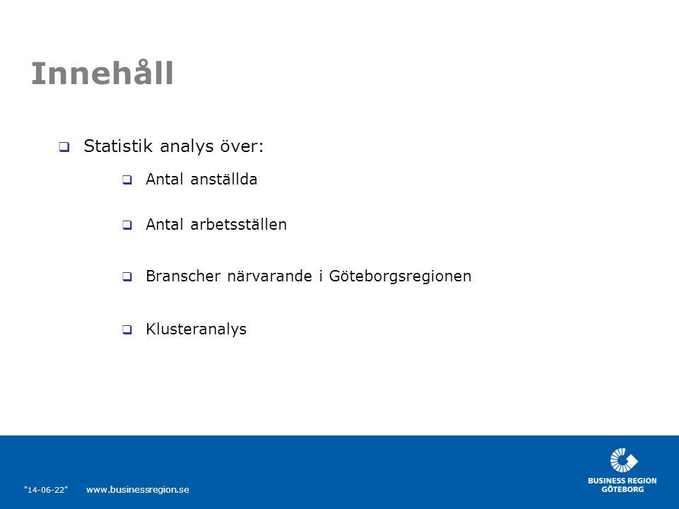 14-06-22 www.businessregion.se Några definitioner..