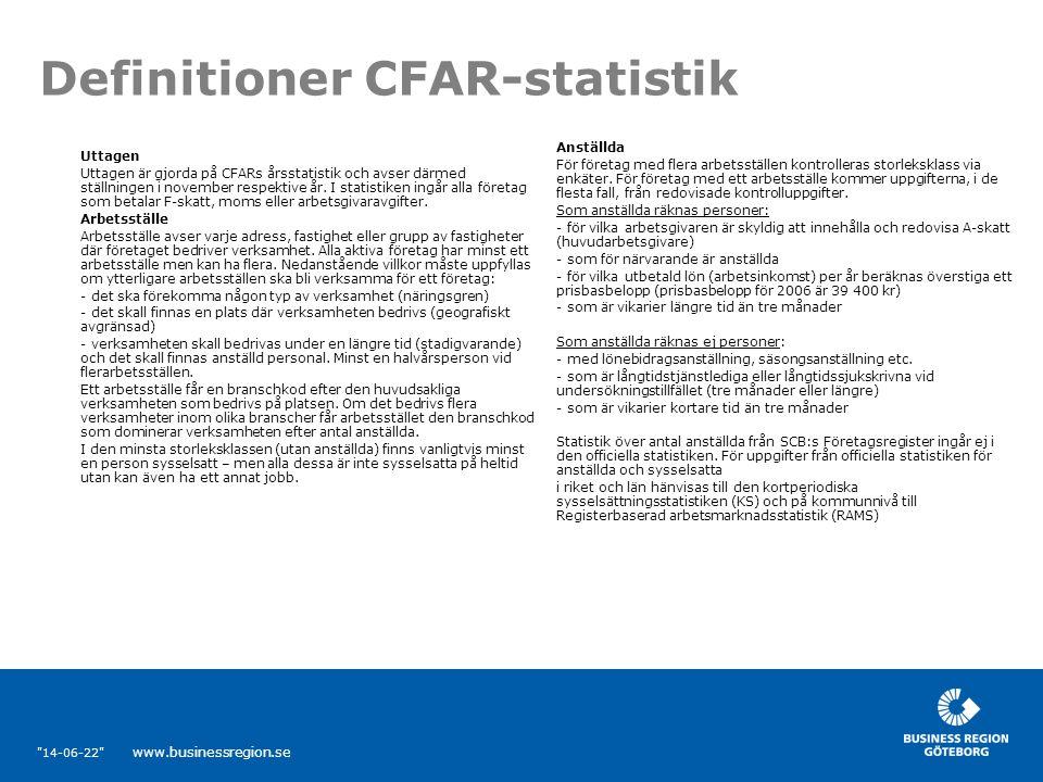 14-06-22 www.businessregion.se Definitioner CFAR-statistik Uttagen Uttagen är gjorda på CFARs årsstatistik och avser därmed ställningen i november respektive år.