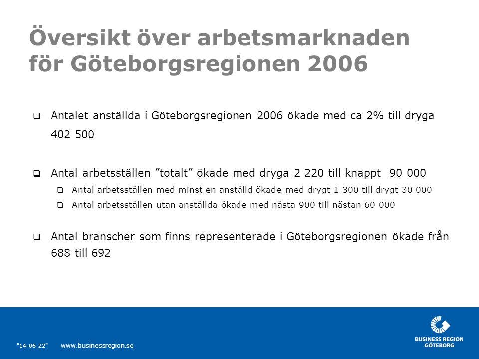 14-06-22 www.businessregion.se IT  Antal anställda ökade under 2006 med ca 6%.