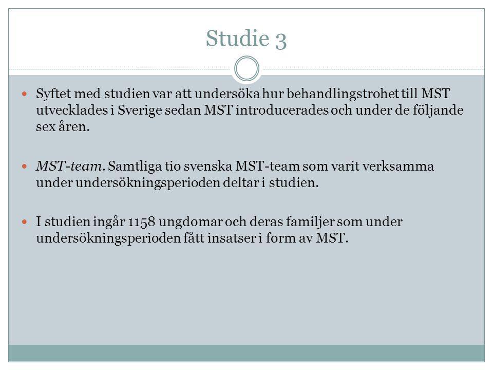 Studie 3  Syftet med studien var att undersöka hur behandlingstrohet till MST utvecklades i Sverige sedan MST introducerades och under de följande se