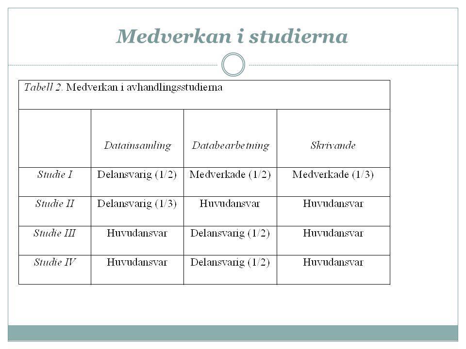 Medverkan i studierna