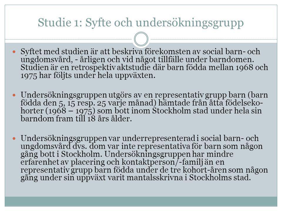 Studie 1: Syfte och undersökningsgrupp  Syftet med studien är att beskriva förekomsten av social barn- och ungdomsvård, - årligen och vid något tillf