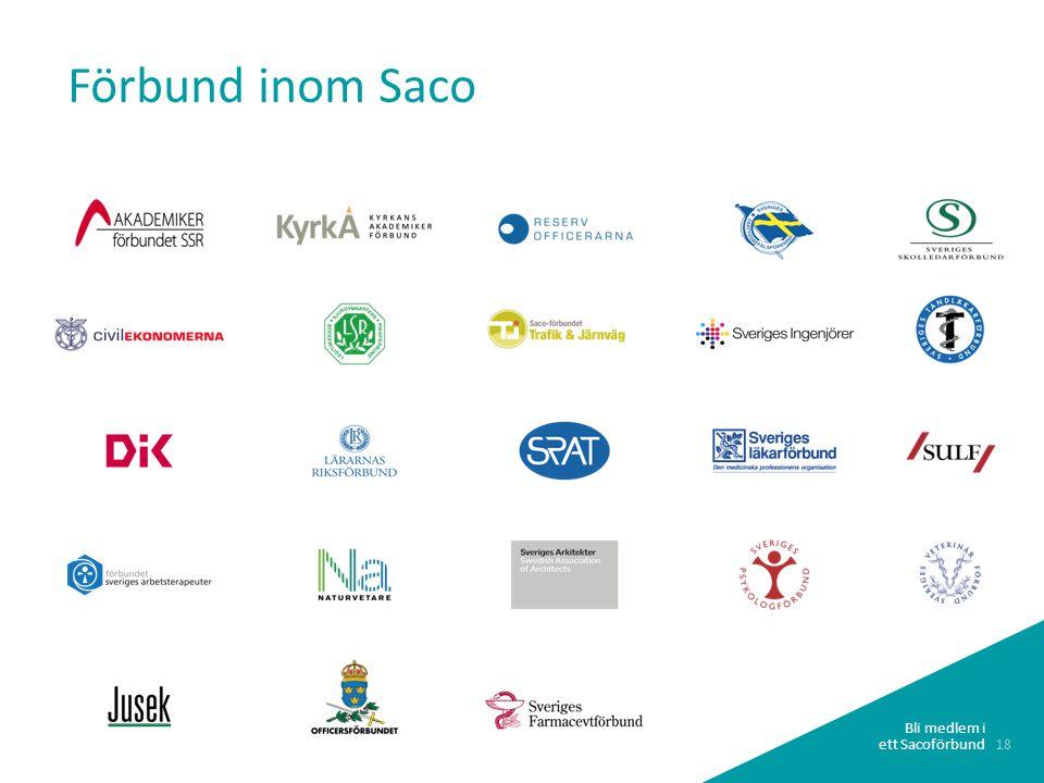 18 Bli medlem i ett Sacoförbund Förbund inom Saco