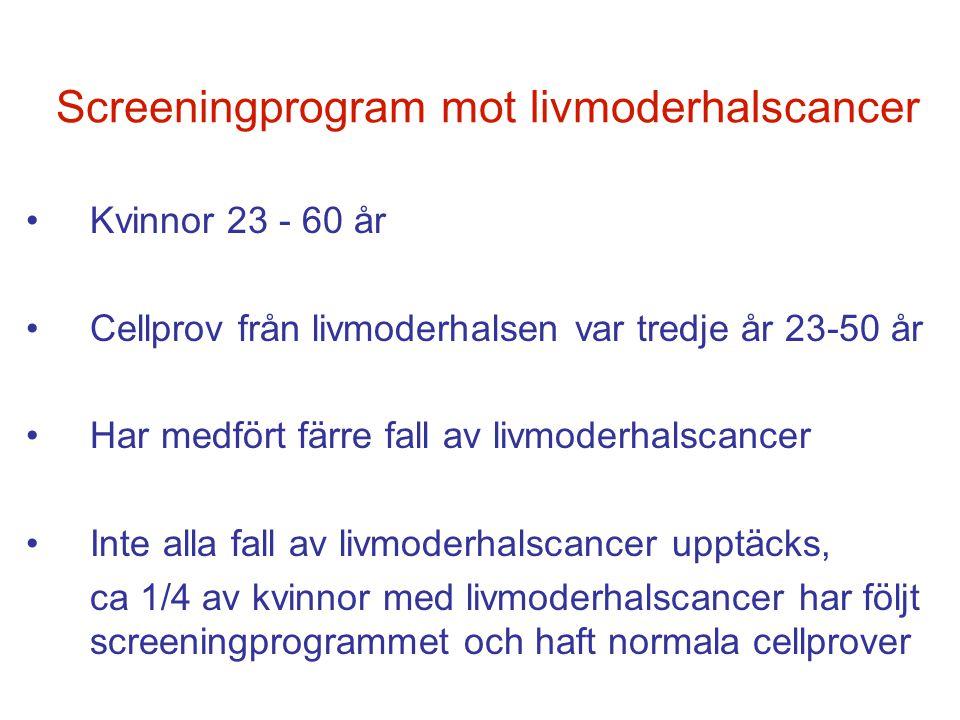 Screeningprogram mot livmoderhalscancer •Kvinnor 23 - 60 år •Cellprov från livmoderhalsen var tredje år 23-50 år •Har medfört färre fall av livmoderha