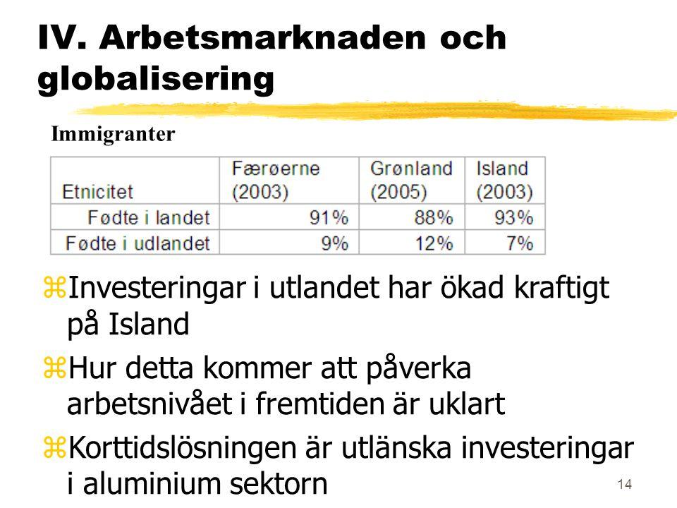 14 IV. Arbetsmarknaden och globalisering  Investeringar i utlandet har ökad kraftigt på Island  Hur detta kommer att påverka arbetsnivået i fremtide