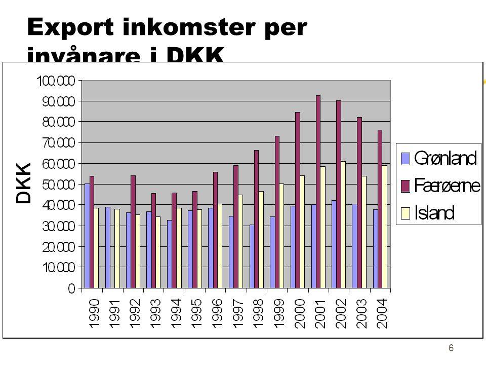 6 Export inkomster per invånare i DKK
