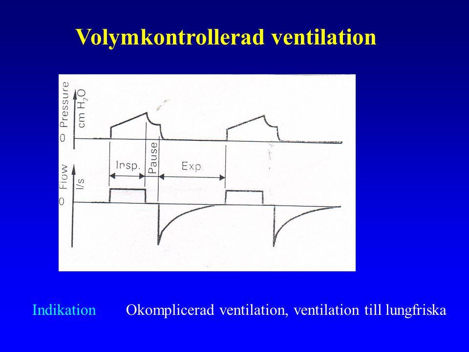 Volymkontrollerad ventilation IndikationOkomplicerad ventilation, ventilation till lungfriska
