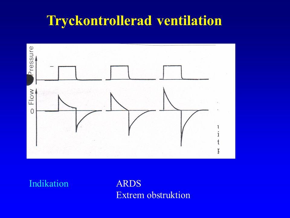Tryckontrollerad ventilation IndikationARDS Extrem obstruktion