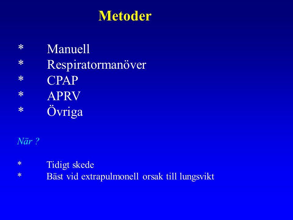 Metoder *Manuell *Respiratormanöver *CPAP *APRV *Övriga När .