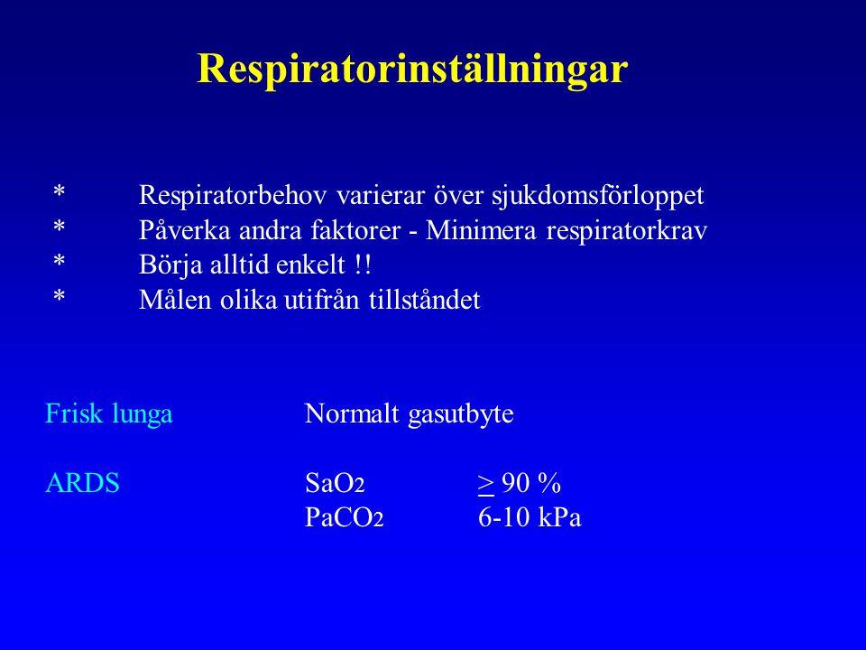 Respiratorinställningar *Respiratorbehov varierar över sjukdomsförloppet *Påverka andra faktorer - Minimera respiratorkrav *Börja alltid enkelt !.