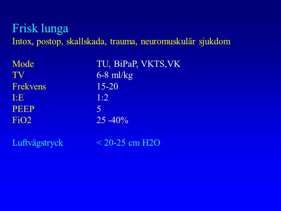 Frisk lunga Intox, postop, skallskada, trauma, neuromuskulär sjukdom ModeTU, BiPaP, VKTS,VK TV6-8 ml/kg Frekvens15-20 I:E1:2 PEEP5 FiO225 -40% Luftvägstryck< 20-25 cm H2O