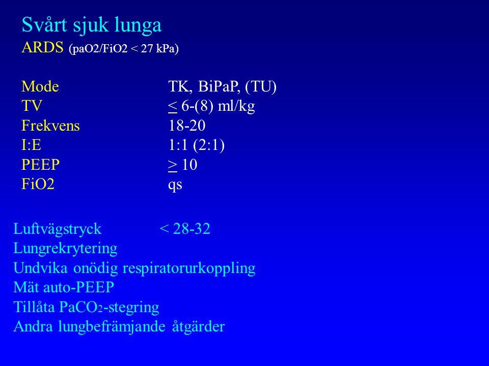 Svårt sjuk lunga ARDS (paO2/FiO2 < 27 kPa) ModeTK, BiPaP, (TU) TV< 6-(8) ml/kg Frekvens18-20 I:E1:1 (2:1) PEEP> 10 FiO2qs Luftvägstryck< 28-32 Lungrekrytering Undvika onödig respiratorurkoppling Mät auto-PEEP Tillåta PaCO 2 -stegring Andra lungbefrämjande åtgärder