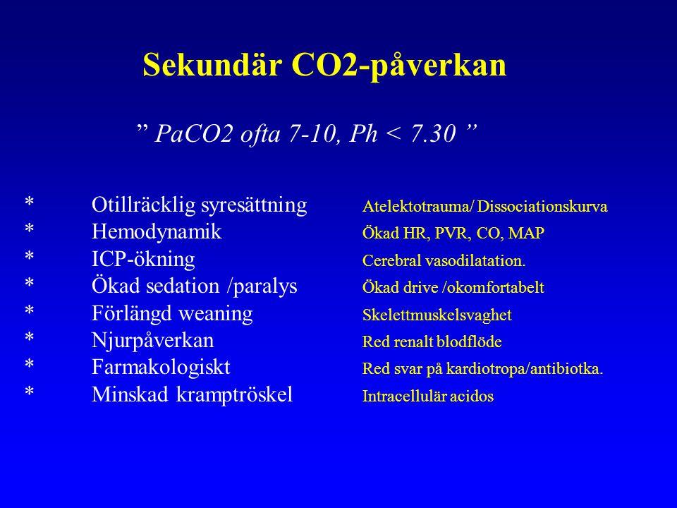 Sekundär CO2-påverkan PaCO2 ofta 7-10, Ph < 7.30 *Otillräcklig syresättning Atelektotrauma/ Dissociationskurva *Hemodynamik Ökad HR, PVR, CO, MAP *ICP-ökning Cerebral vasodilatation.