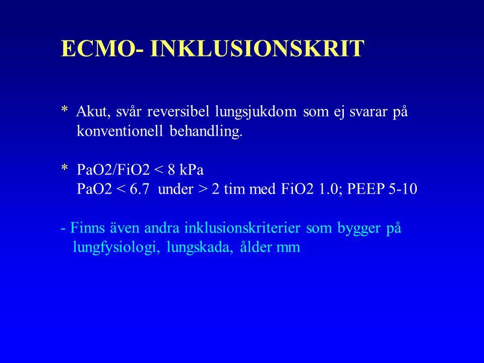 ECMO- INKLUSIONSKRIT * Akut, svår reversibel lungsjukdom som ej svarar på konventionell behandling.