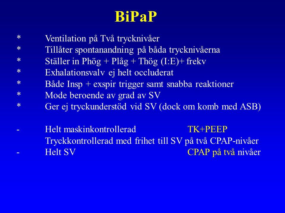 BiPaP *Ventilation på Två trycknivåer *Tillåter spontanandning på båda trycknivåerna *Ställer in Phög + Plåg + Thög (I:E)+ frekv *Exhalationsvalv ej helt occluderat *Både Insp + exspir trigger samt snabba reaktioner *Mode beroende av grad av SV *Ger ej tryckunderstöd vid SV (dock om komb med ASB) -Helt maskinkontrolleradTK+PEEP Tryckkontrollerad med frihet till SV på två CPAP-nivåer -Helt SVCPAP på två nivåer