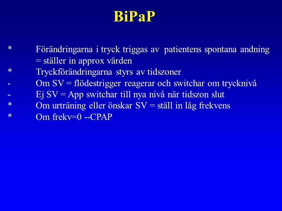 BiPaP *Förändringarna i tryck triggas av patientens spontana andning = ställer in approx värden *Tryckförändringarna styrs av tidszoner -Om SV = flödestrigger reagerar och switchar om trycknivå -Ej SV = App switchar till nya nivå när tidszon slut *Om urträning eller önskar SV = ställ in låg frekvens *Om frekv=0 --CPAP