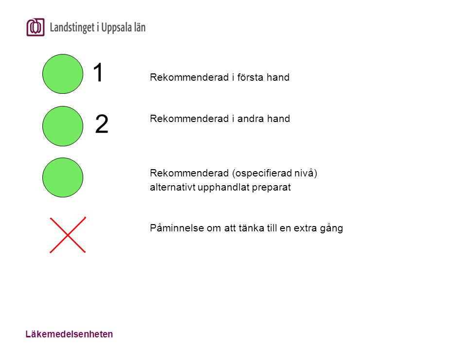 Läkemedelsenheten Rekommenderad i första hand Rekommenderad i andra hand Rekommenderad (ospecifierad nivå) alternativt upphandlat preparat Påminnelse
