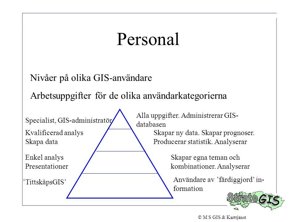 Personal Nivåer på olika GIS-användare Arbetsuppgifter för de olika användarkategorierna Specialist, GIS-administratör Kvalificerad analys Skapa data