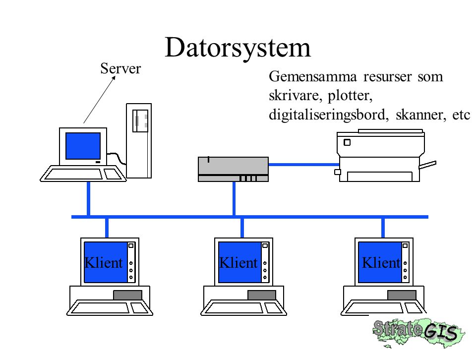 Datorsystem Server Klient Gemensamma resurser som skrivare, plotter, digitaliseringsbord, skanner, etc