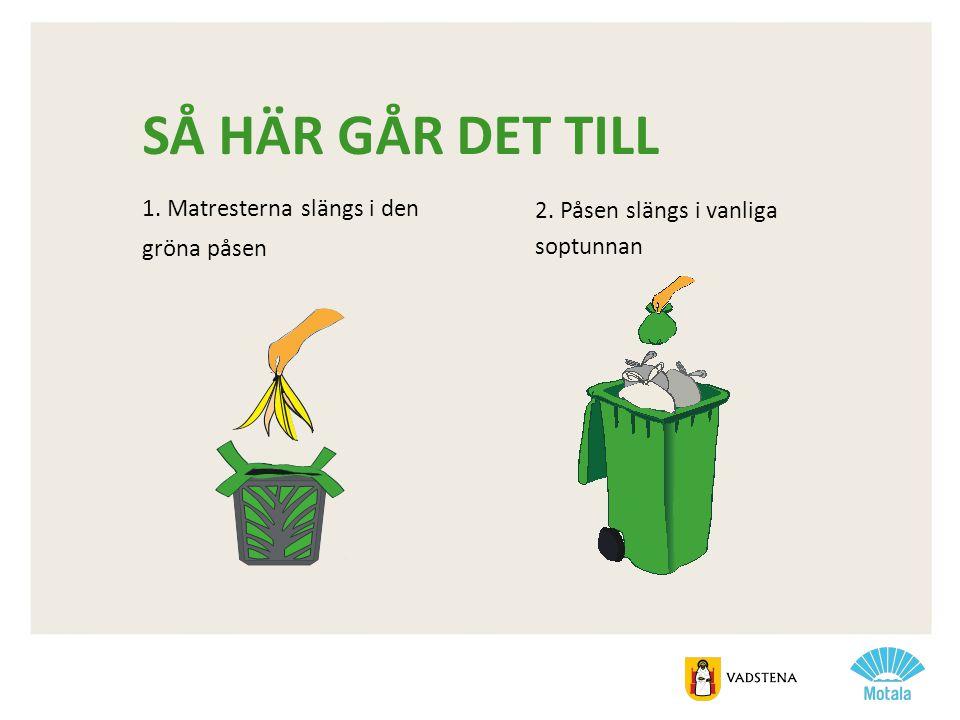 SÅ HÄR GÅR DET TILL 1. Matresterna slängs i den gröna påsen 2. Påsen slängs i vanliga soptunnan
