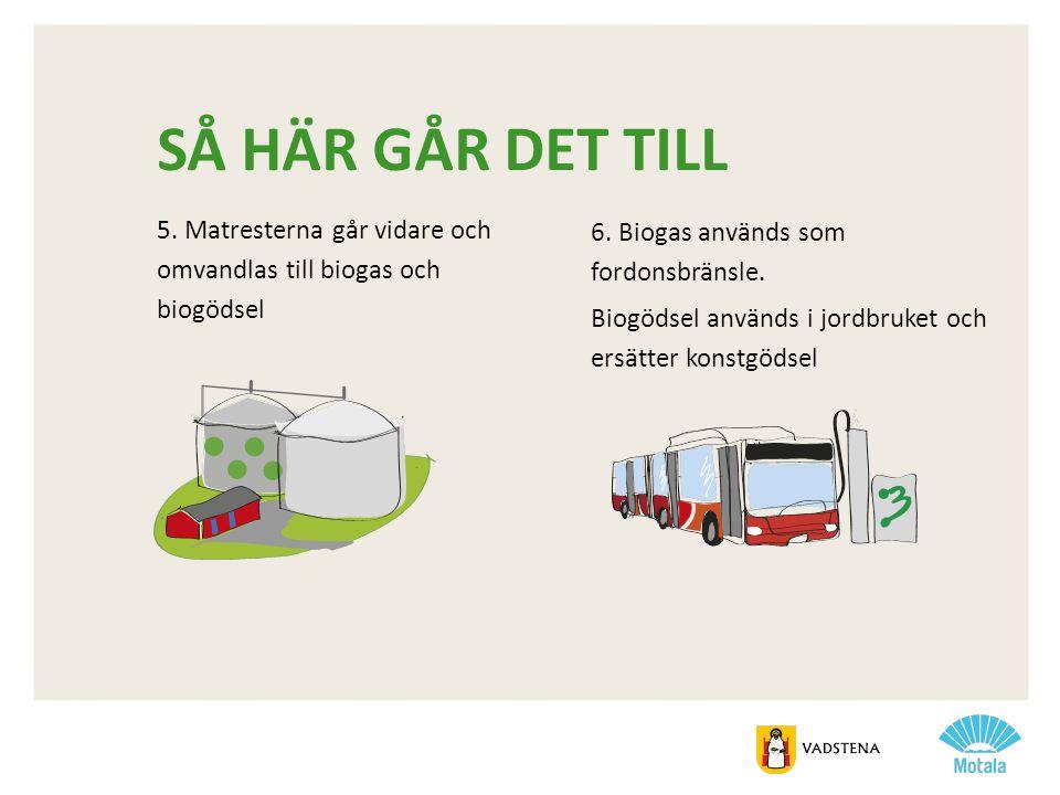 SÅ HÄR GÅR DET TILL 5. Matresterna går vidare och omvandlas till biogas och biogödsel 6. Biogas används som fordonsbränsle. Biogödsel används i jordbr