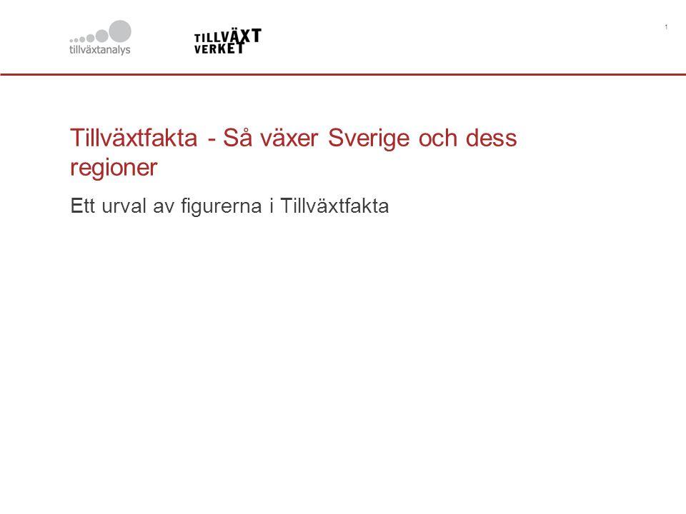 1 Tillväxtfakta - Så växer Sverige och dess regioner Ett urval av figurerna i Tillväxtfakta