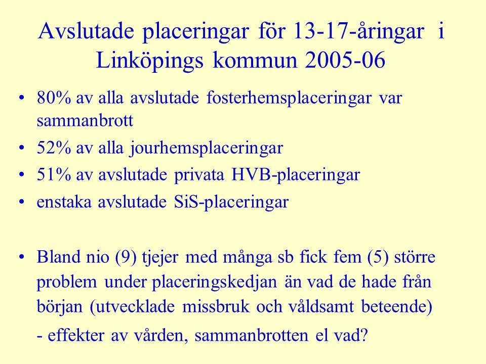 Avslutade placeringar för 13-17-åringar i Linköpings kommun 2005-06 •80% av alla avslutade fosterhemsplaceringar var sammanbrott •52% av alla jourhemsplaceringar •51% av avslutade privata HVB-placeringar •enstaka avslutade SiS-placeringar •Bland nio (9) tjejer med många sb fick fem (5) större problem under placeringskedjan än vad de hade från början (utvecklade missbruk och våldsamt beteende) - effekter av vården, sammanbrotten el vad?