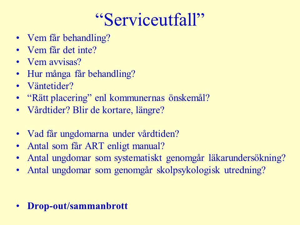 Serviceutfall •Vem får behandling.•Vem får det inte.