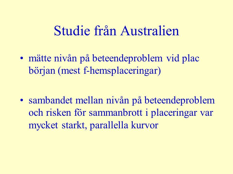 Studie från Australien •mätte nivån på beteendeproblem vid plac början (mest f-hemsplaceringar) •sambandet mellan nivån på beteendeproblem och risken