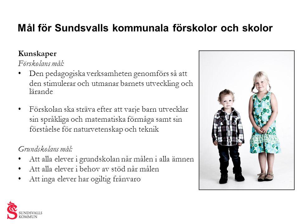 Mål för Sundsvalls kommunala förskolor och skolor Kunskaper Förskolans mål: • Den pedagogiska verksamheten genomförs så att den stimulerar och utmanar