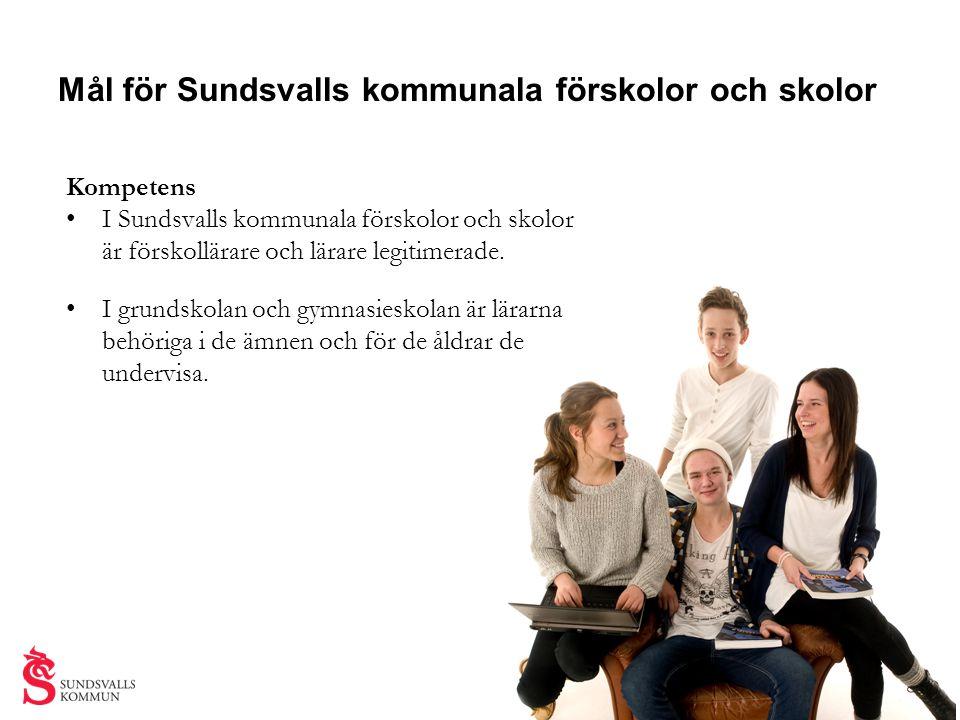 Mål för Sundsvalls kommunala förskolor och skolor Kompetens • I Sundsvalls kommunala förskolor och skolor är förskollärare och lärare legitimerade. •