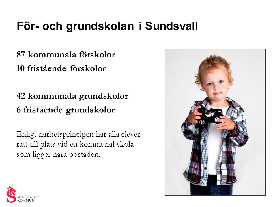 För- och grundskolan i Sundsvall 87 kommunala förskolor 10 fristående förskolor 42 kommunala grundskolor 6 fristående grundskolor Enligt närhetsprinci