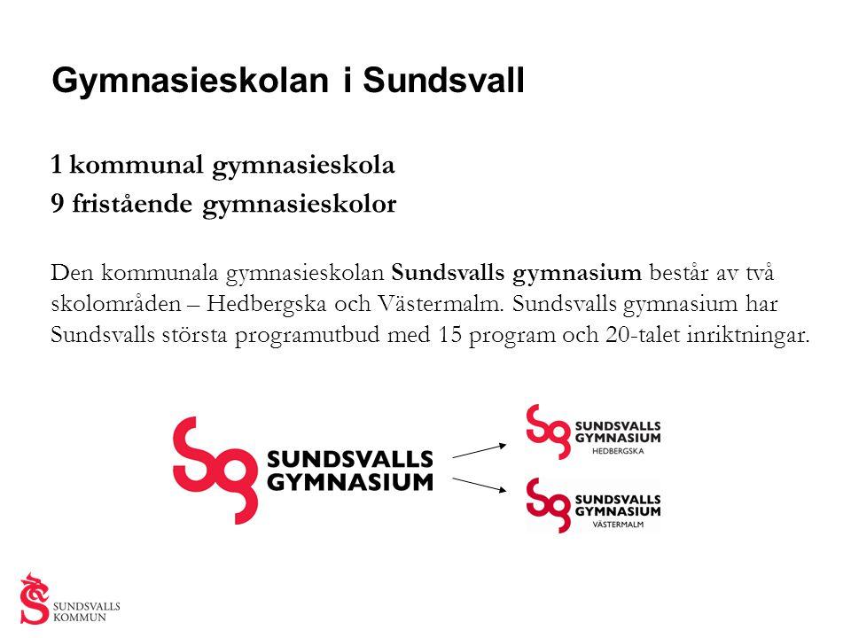 Gymnasieskolan i Sundsvall 1 kommunal gymnasieskola 9 fristående gymnasieskolor Den kommunala gymnasieskolan Sundsvalls gymnasium består av två skolom