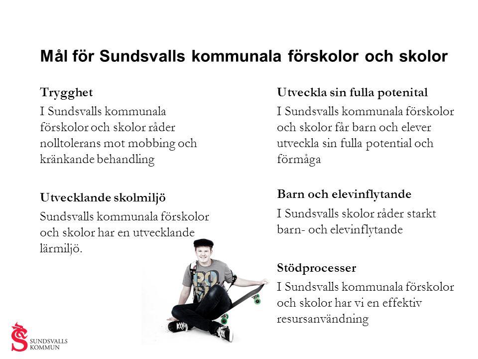 Mål för Sundsvalls kommunala förskolor och skolor Trygghet I Sundsvalls kommunala förskolor och skolor råder nolltolerans mot mobbing och kränkande be