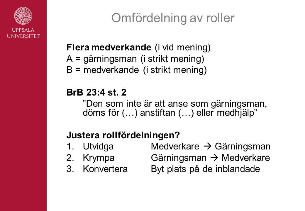 """Omfördelning av roller Flera medverkande (i vid mening) A = gärningsman (i strikt mening) B = medverkande (i strikt mening) BrB 23:4 st. 2 """"Den som in"""