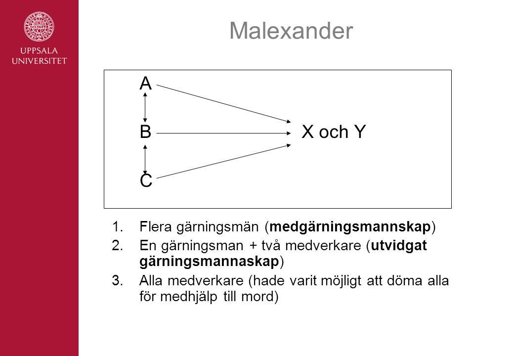 Malexander A BX och Y C 1.Flera gärningsmän (medgärningsmannskap) 2.En gärningsman + två medverkare (utvidgat gärningsmannaskap) 3.Alla medverkare (ha