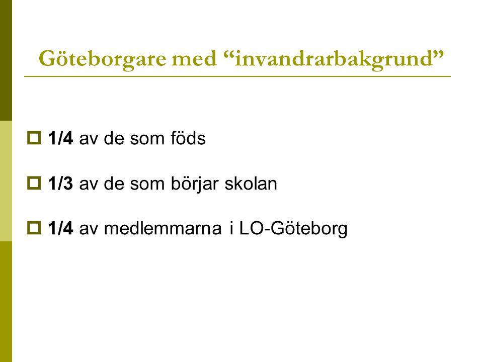 Det finns olika sätt att beräkna hur många invandrare som bor i Göteborg Här är två av dem: - Utrikes födda (oavsett medborgarskap): 1985: 53.100 av 425.000 = 12,5 % 2008: 107.100 av 500.200 = 21,4 % - Utrikes födda + födda i Sverige av föräldrar som båda är födda utomlands 2008: 143.200 av 500.200 = 28,6 %