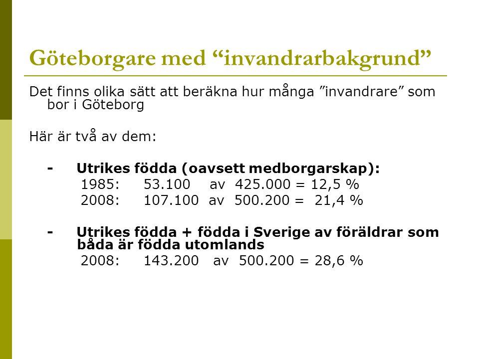 De tjugo största invandrargrupperna i Göteborg 2006/2007 A = utländska och svenska medborgare från respektive land B = de som är födda i Sverige av föräldrar som båda är födda utomlands AB Iran 10.100 (+) 2.700 Irak 8.5003.000 Finland8.000 4.400 Ex-Jugoslavien 7.500 3.700 Bosnien-Herzegovina6.2001.600 Polen4.000 1.200 Turkiet3.600 2.900 Norge3.200 800 Somalia2.900 1.800 Tyskland2.500800 Libanon2.3002.000 Chile 2.100800 Danmark2.000 - Kina 1.800400 Storbritannien 1.700300 Etiopien1.5001.100 Ungern1.400600 Vietnam1.300 800 Ryssland (inkl Sovjet)1.200 - Indien1.200 400 Vill man ha med alla grupper som uppgår till minst 1.000 individer så tillkommer Kroatien, USA, Makedonien, Grekland, Estland och Portugal.