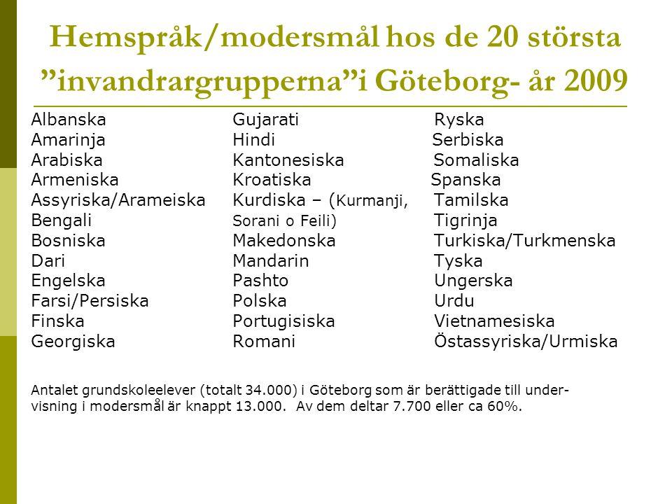 Stadsdelsstatistik – 21 st SDN-områden - 2008/2009: 8 stadsdelar med >20% invandrare Bergsjön (56%), Gunnared (50), Lärjedalen (45), Biskopsgården (38), Kortedala (30), Backa (27), Frölunda (23) och Lundby (20) 10 stadsdelar med 10-20 % Tynnered (19), Tuve-Säve (18), Centrum (16), Högsbo (16), Linnéstaden (13), Härlanda (13), Örgryte (13), Majorna (12), Kärra-Rödbo (12) och Askim (10)