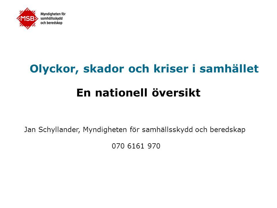 Olyckor, skador och kriser i samhället En nationell översikt Jan Schyllander, Myndigheten för samhällsskydd och beredskap 070 6161 970